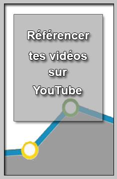 Référencer tes vidéos sur youtube